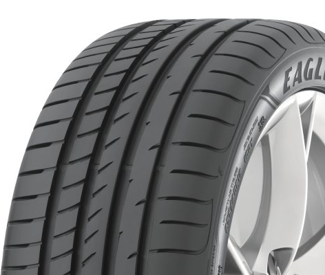 GoodYear - Test opon 2015